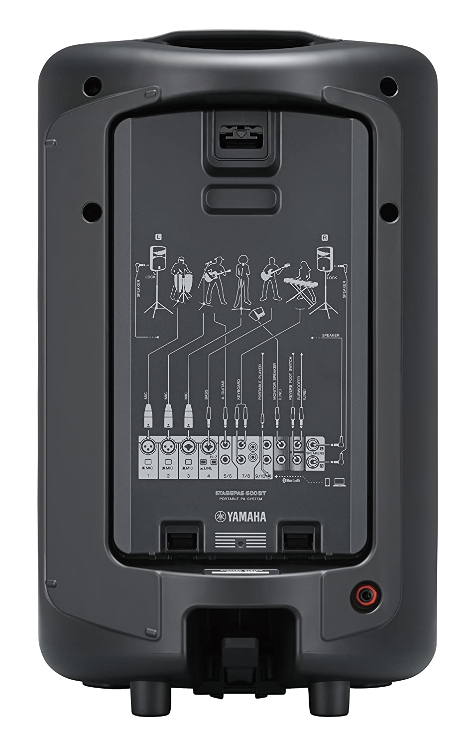 Amazon com: Yamaha STAGEPAS 600BT Portable PA System with