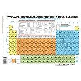 Tavola periodica e alcune proprietà degli elementi. Secondo la International Union of Pure and Applied Chemistry (IUPAC)