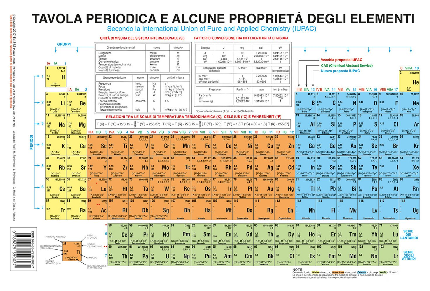 Tavola periodica degli elementi - Tavola periodica degli elementi con configurazione elettronica ...