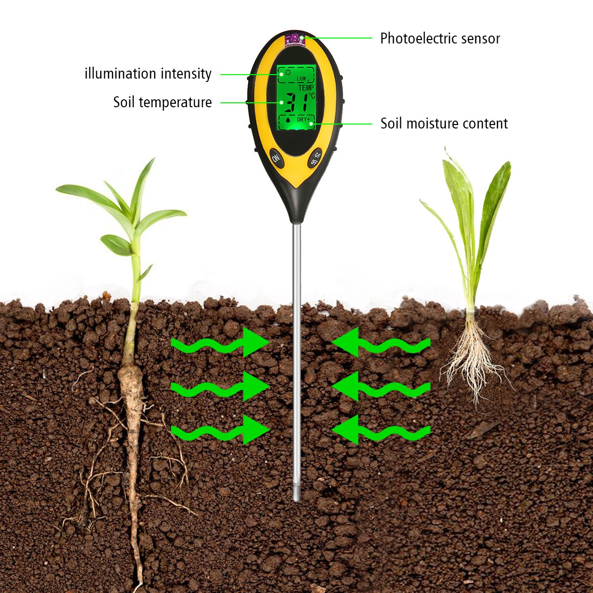 ... Soil tester sensor de humedad de suelo Probador de acidez pH,Humedad y luz de suelo para Jardinería, Agricultura, Planta de Interior: Amazon.es: Jardín