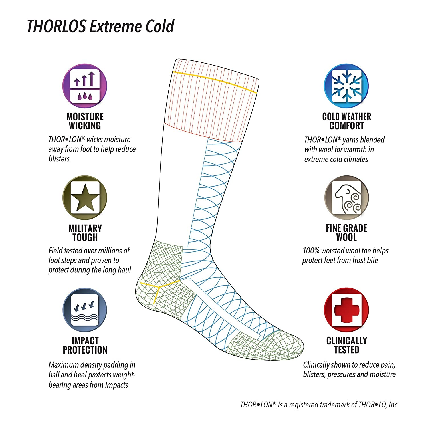 Thorlos Unisex EXCOU Extreme Cold Thick Padded Over the Calf Sock