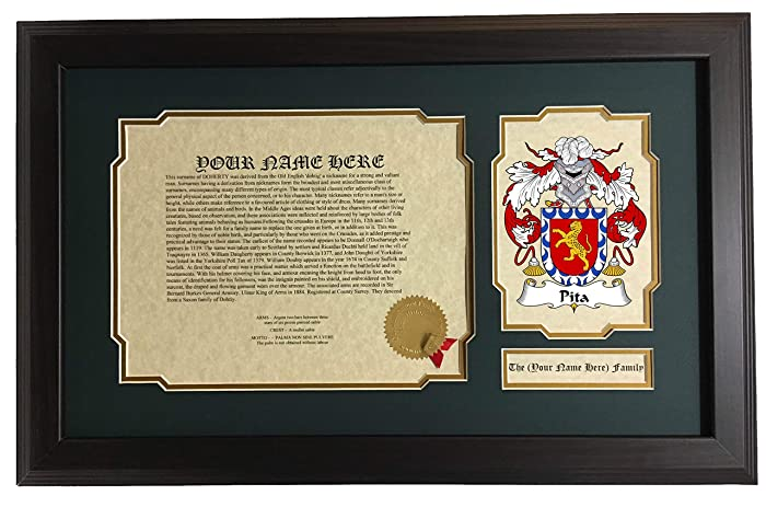 Amazon.com: Pita - Coat of Arms and Last Name History, 14x22 Inches Matted  and Framed: Handmade