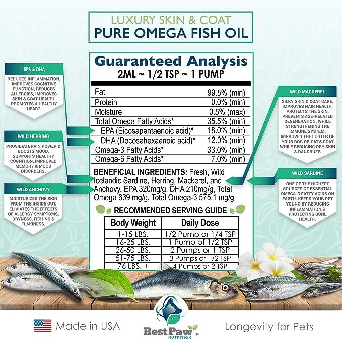 Amazon.com: Aceite de pescado silvestre para perros y gatos ...