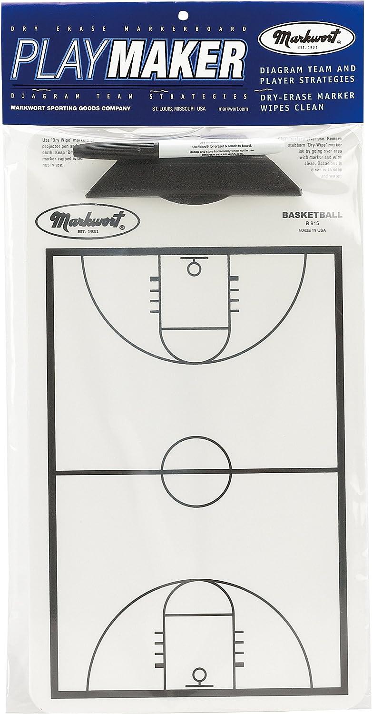 Markwort Basketball Playmaker Markerboard