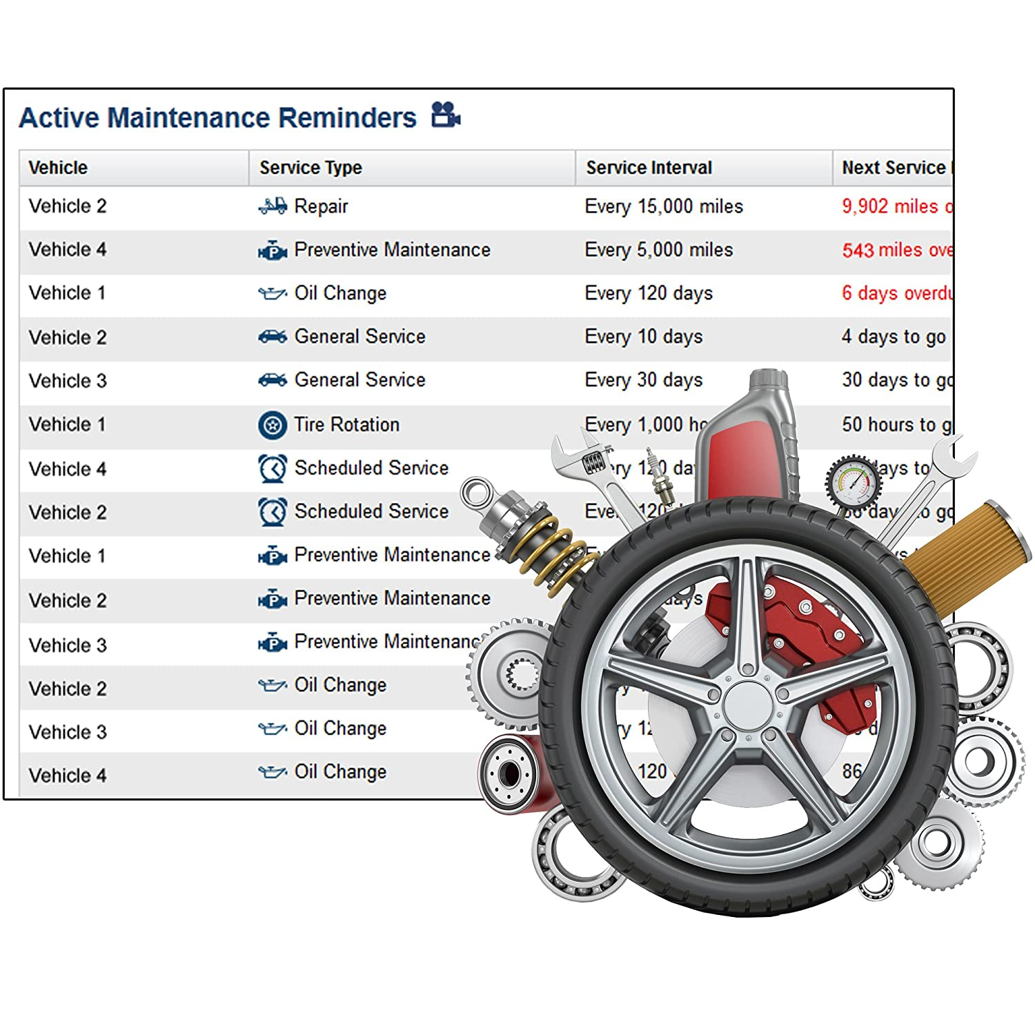 auto maintenance tracking