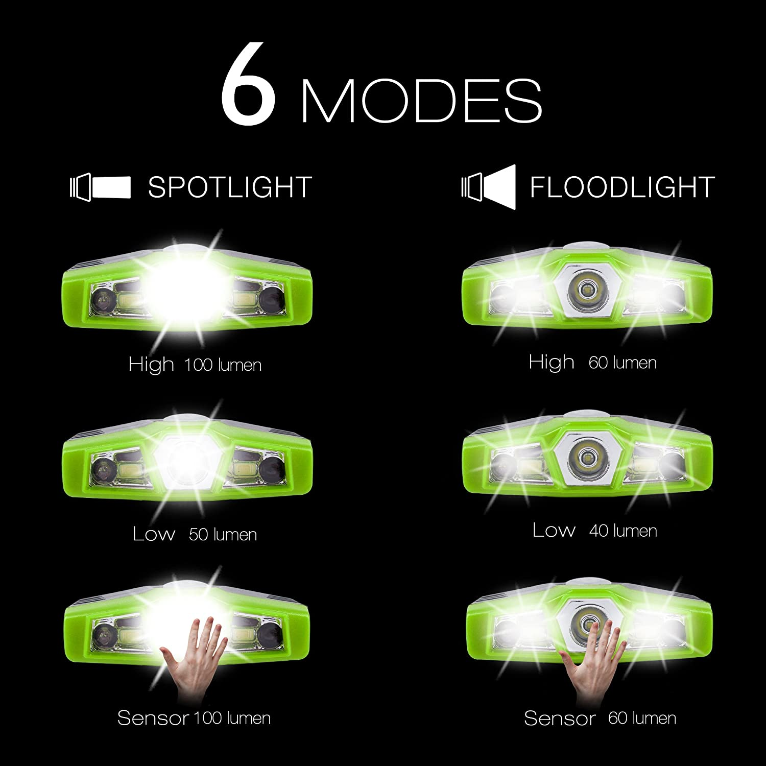 Ultra Bright Mini Hands Free Cree LED Clip on Cap Light Rechargeable Waterproof Hat Light Flashlight Headlamp for Fishing Camping Hand Work Baseball Caps