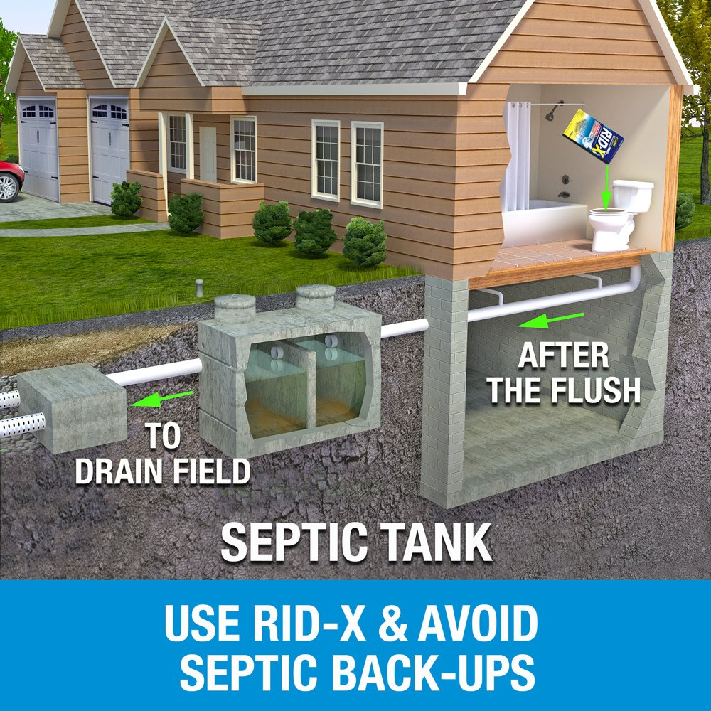 Hasil gambar untuk septic tank