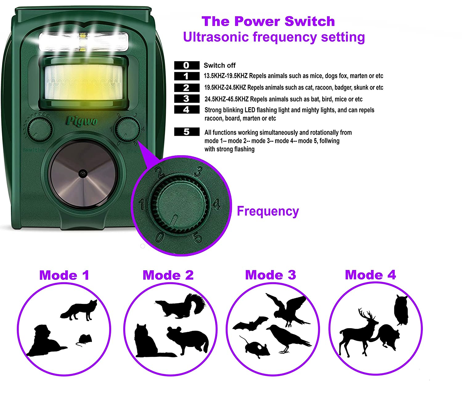 Pigwo Animal Repellent Ultrasonic Outdoor Solar Dog Repeller Circuit You Can Find One On This Powered Waterproof Rodent Effective Powerful With Motion Activated Repel All