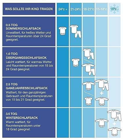 Schlummersack Baby Winter Schlafsack Langarm 3.5 Tog 90cm/6-18 ...