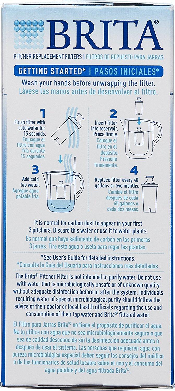 Amazon Brita Standard Water Filter Standard Replacement