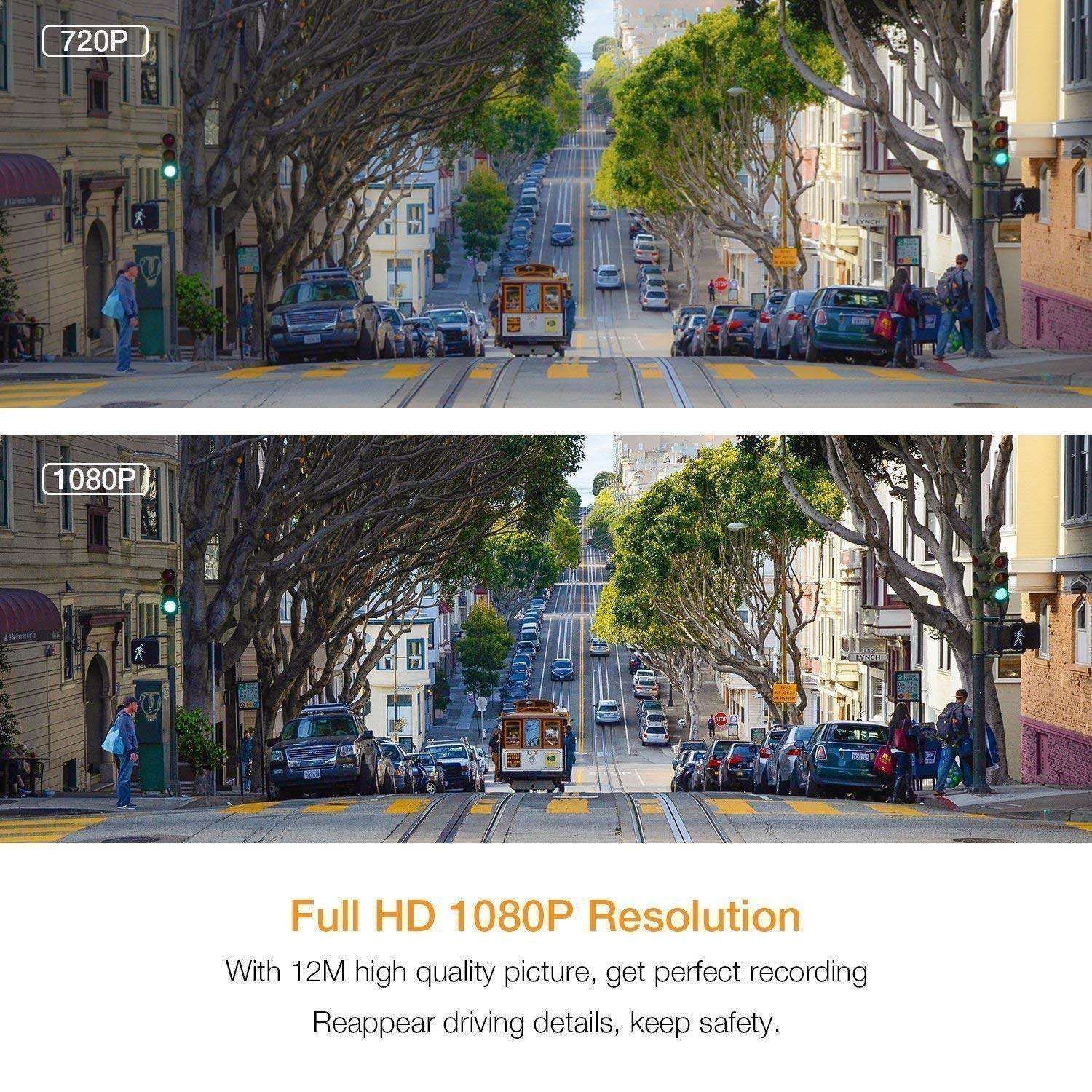 Simo Dash Cam 1080P DVR Dashboard Camera Full HD with 3 LCD Screen 170/°Wide Angle,WDR,G-Sensor,Loop Recording Motion Detection Excellent Video Images.