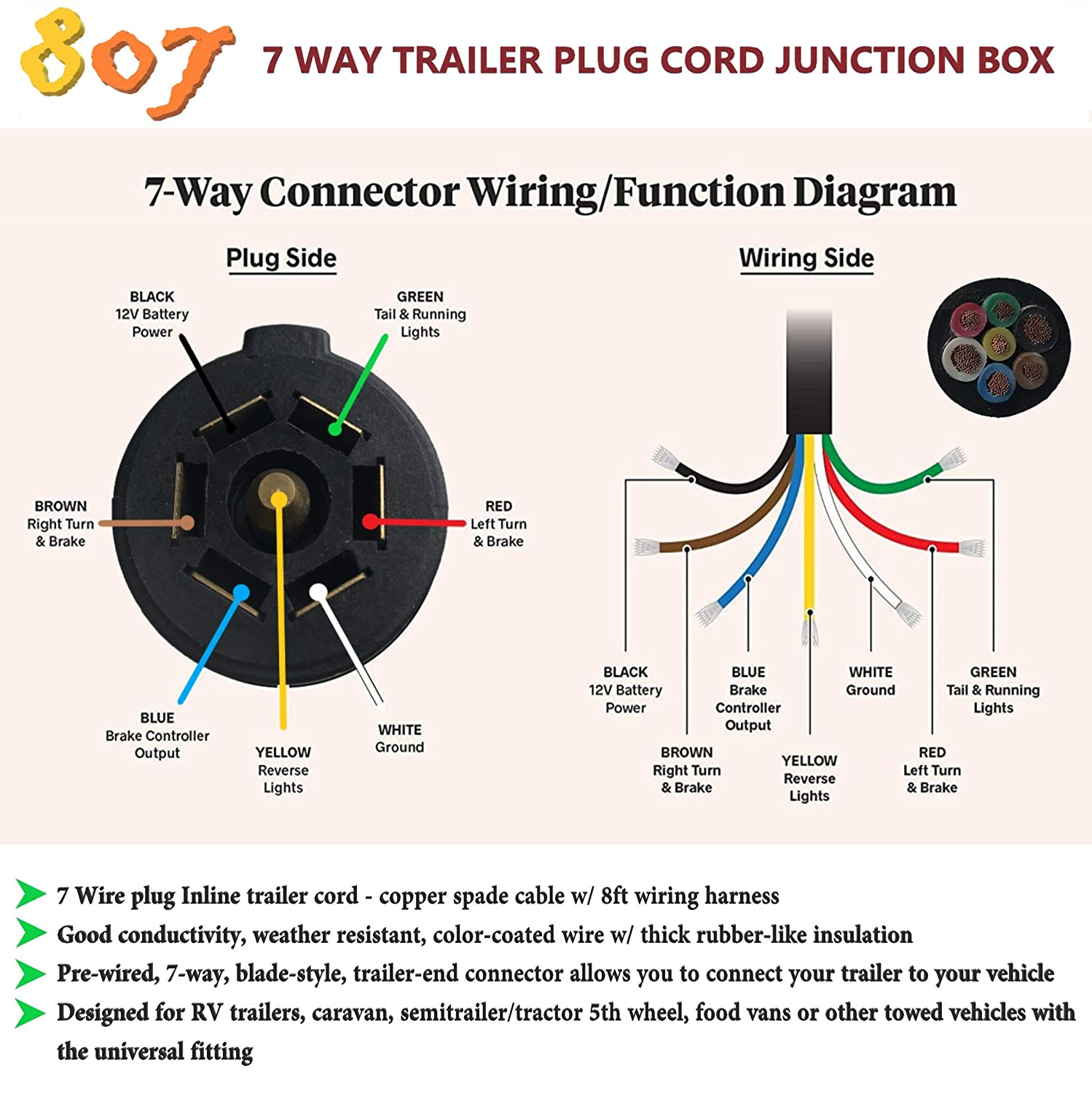 7 Way Rv Plug Wiring Scheme - Example Wiring Diagram Wiring A Trailer Plug on wiring a trailer harness, wiring a trailer hitch, wiring a trailer lights, wiring a trailer battery, wiring a socket, wiring a trailer winch, wiring a trailer cable,