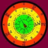 Circle of Fifths AdFree