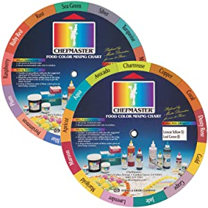 U.S. Cake Supply Liqua-Gel Color Mixing Guide Wheel English