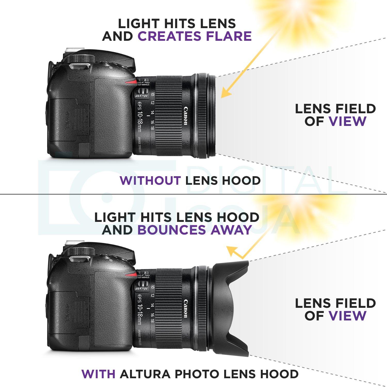 for Sony Alpha DSLR-A100 Multithreaded Glass Filter 1A Multicoated 67mm Haze UV