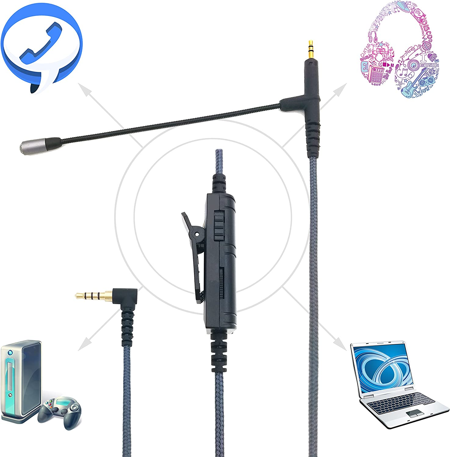 Sukira Boom Gaming Mic for PS4 Mute Voip Microphone iPhone PC 150CM Xbox One Android Phone to 2.5mm Jack Headphones Sennheiser HD598 HD558 HD518 ATH-M50x ATH-M40x M70x with Volume Control