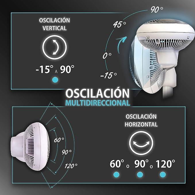 Iris Ohyama, Ventilador de pie potente y ultra silencioso con 3D oscilating, motor DC Jet y control remoto - Woozoo STF-DC15T - 25 W, distancia de 31 m, Blanco: Amazon.es: Bricolaje y herramientas