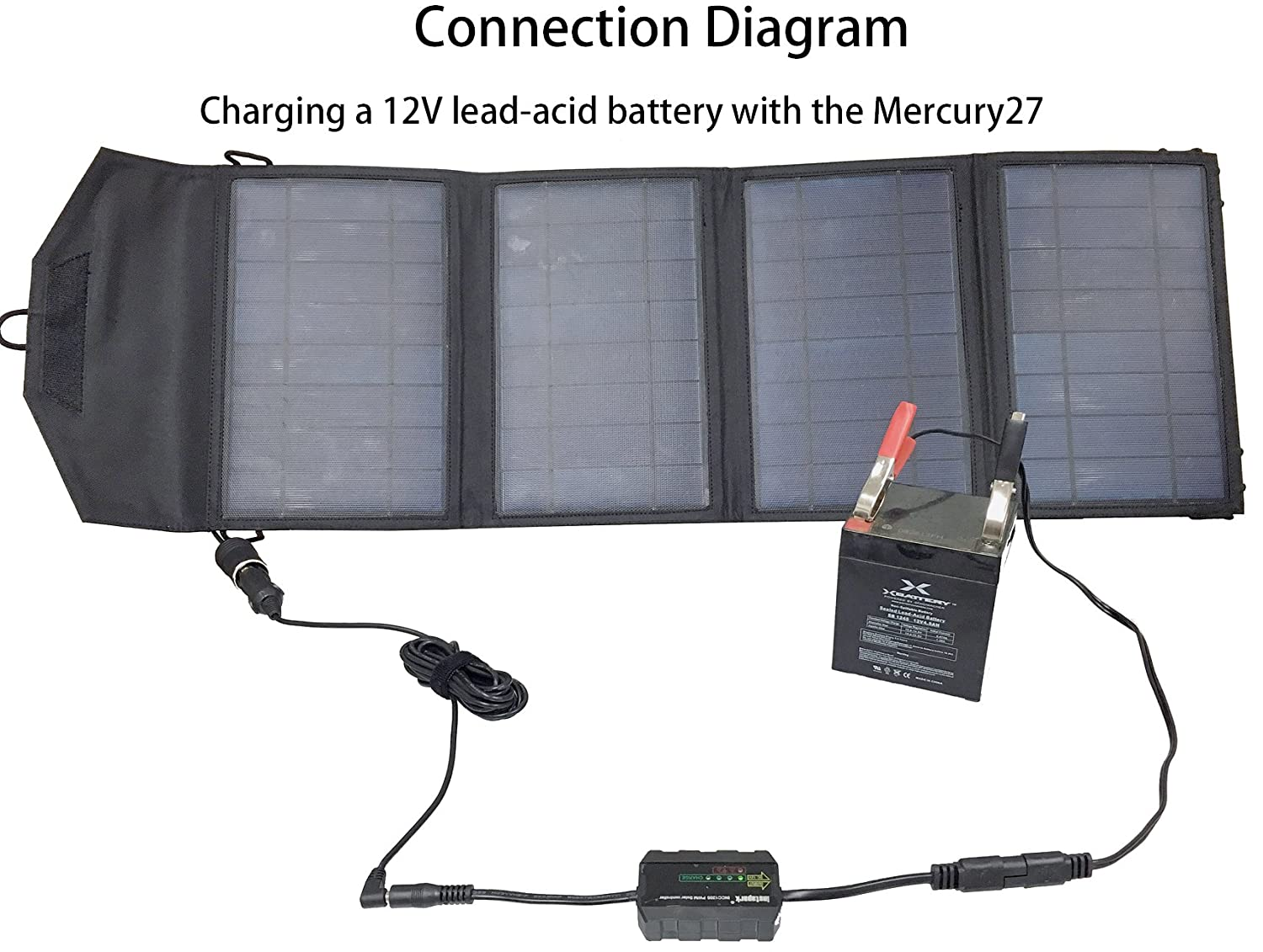 Instapark Mercury27 27 Watt Compact Foldable Solar Powered Battery 12v Dual Usb Port Wiring Diagram Charger With Output For