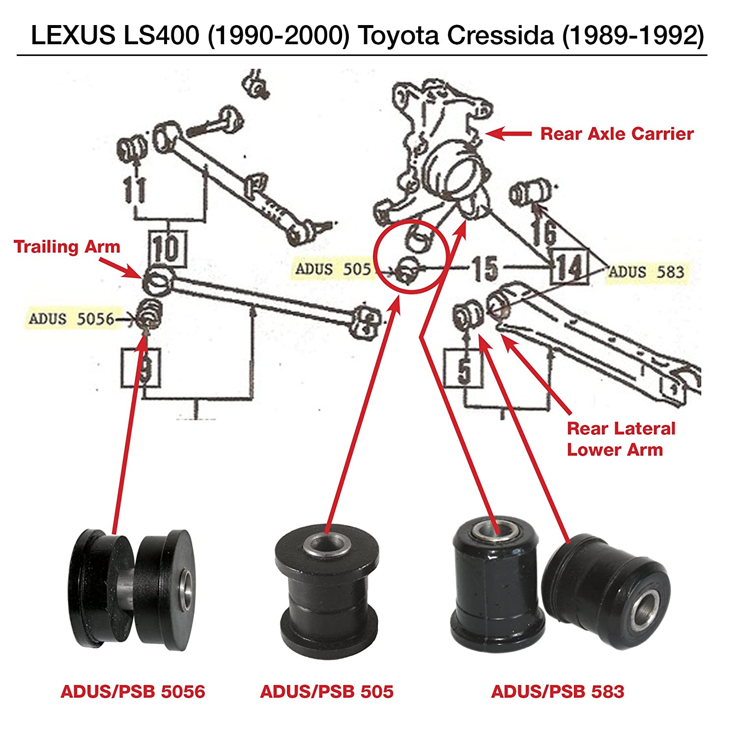 LS400 90-00 Cressida 89-92 Rear Axle Carrier /& Trailing Arm Bushing Kit x2 PSB 505 5056
