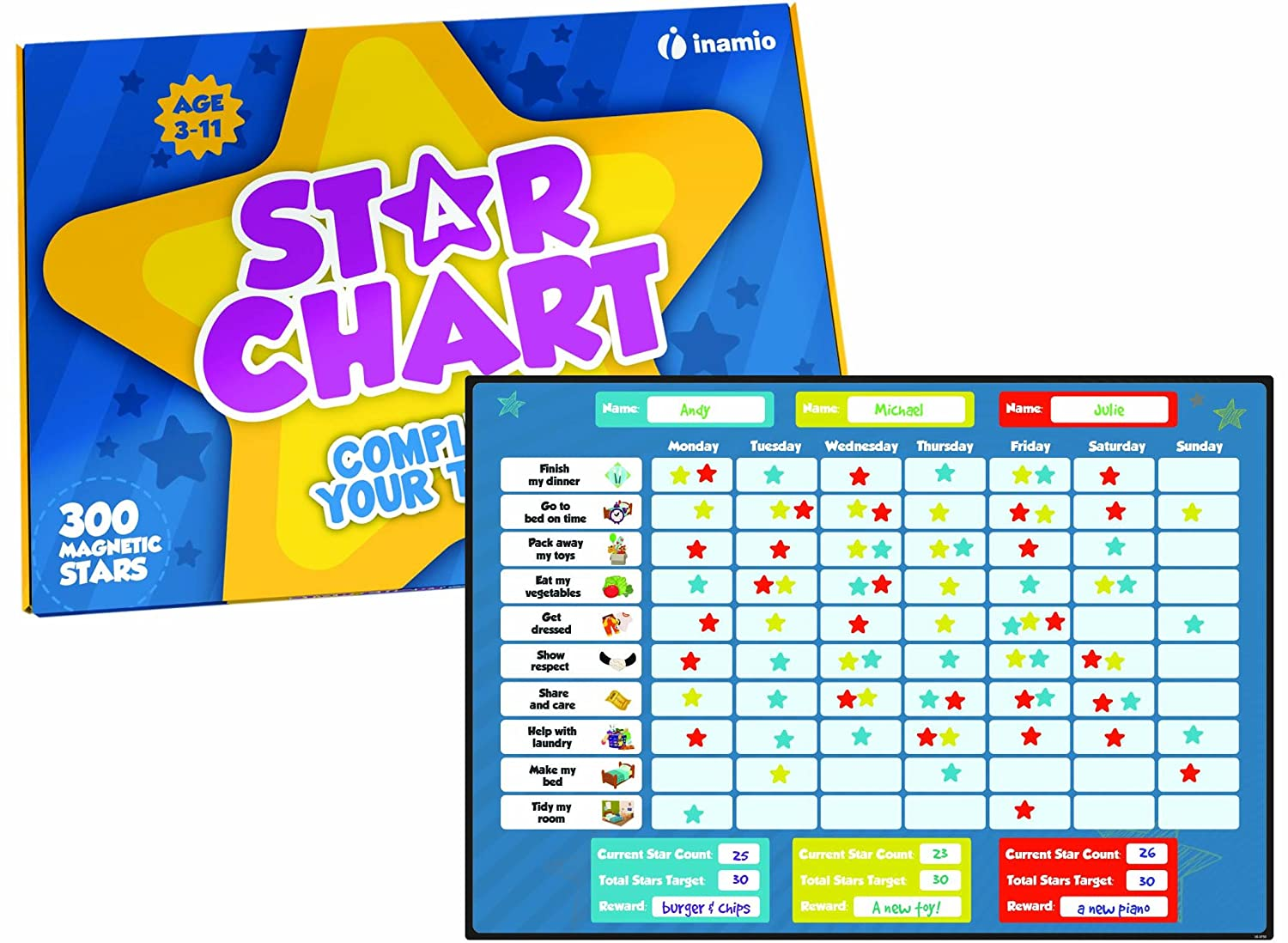 Star Chart for Kids – Magnetic Rewards Chore Chart for Responsibility, Good Behavior and Potty Training – For Toddlers, Boys and Girls – Includes 20 Magnetic Chores and 300 Stars. 12 x 17 Inamio