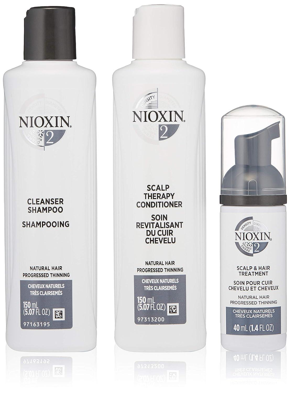 Nioxin Care System Kit