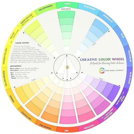 Creative Color Wheel Farbmischrad In Englischer Sprache Amazon De