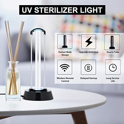 WBM Smart Ultraviolet Germicidal UV Lamp Quartz Lamp