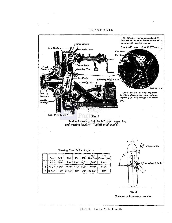 1931 Cadillac Wiring Diagram Libraries Brake Lever Third Level1931 Library Viking Diagrams