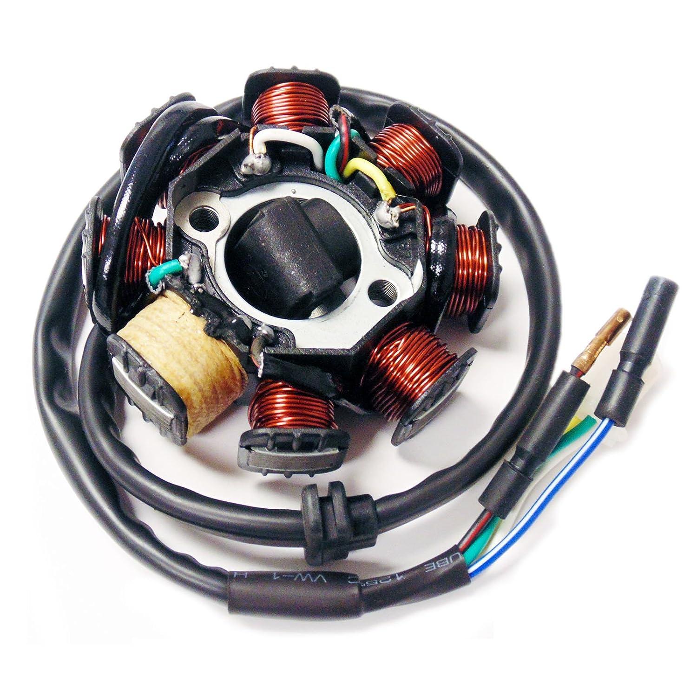 amazon com magneto stator ignition generator 8 poles coils gy6 rh amazon com
