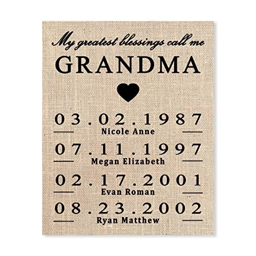 Gift For Grandma Personalized Birthday Mothers Day