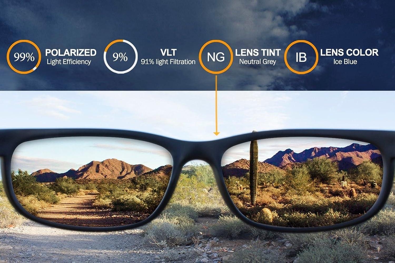Polarized Ikon Iridium Replacement Lenses for Dragon Regal Sunglasses Multiple Options