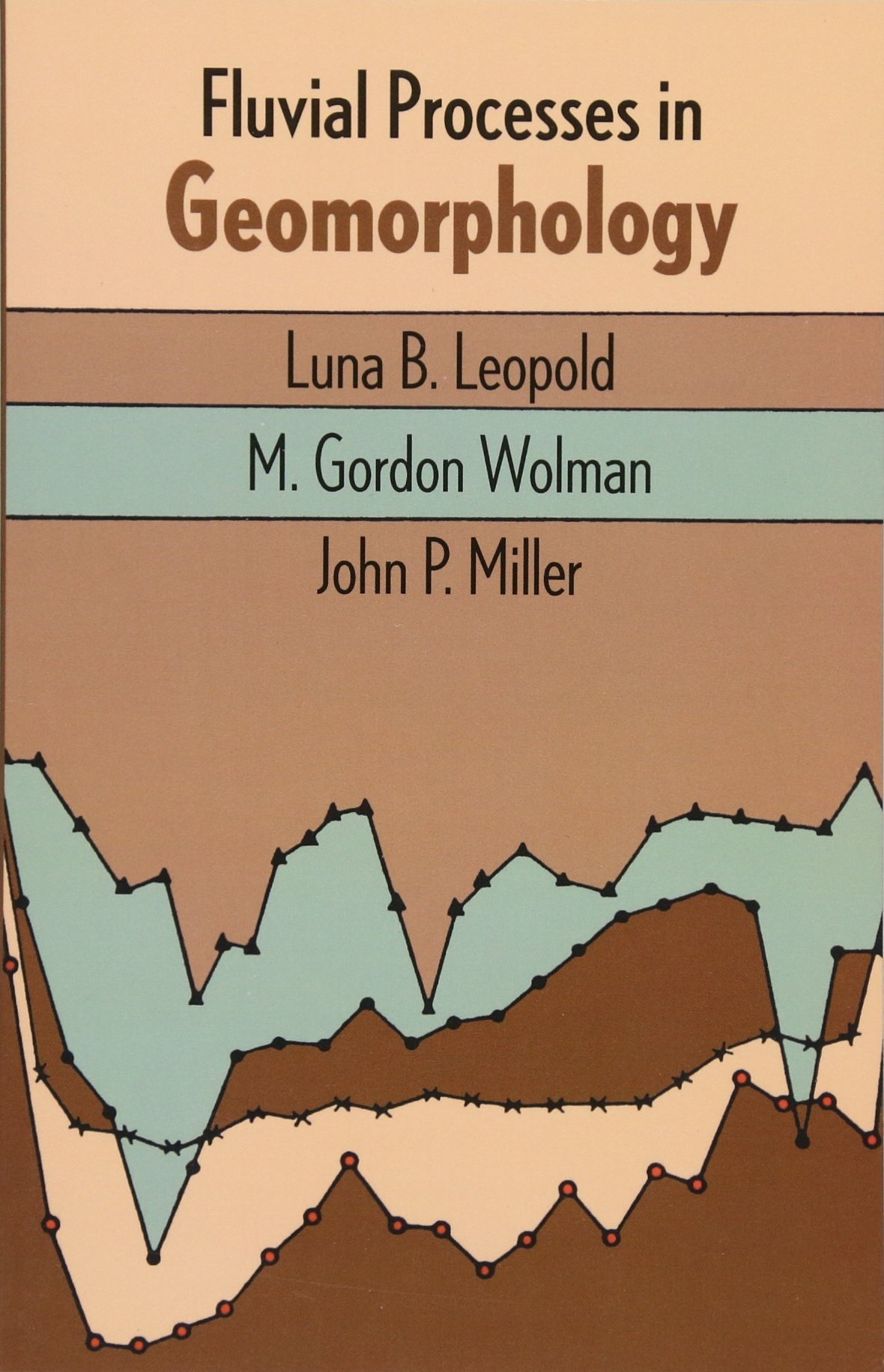 Fluvial Processes in Geomorphology