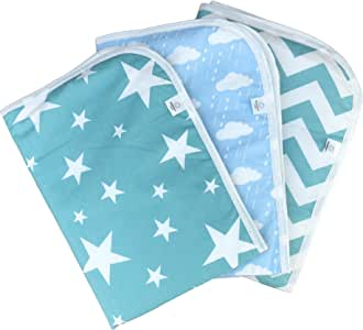 """Premium Changing Pad Liner 