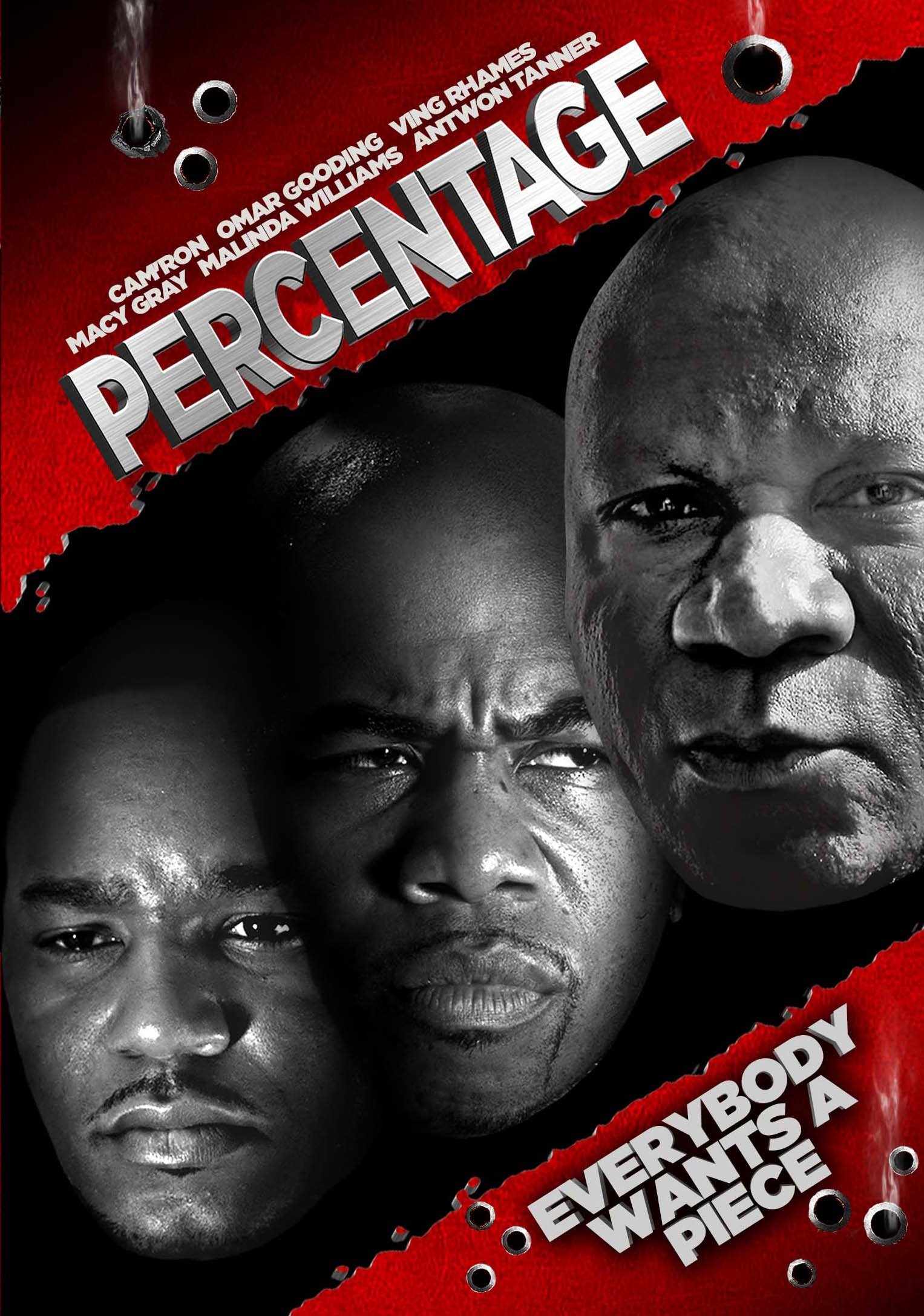 DVD : Percentage (Dolby)