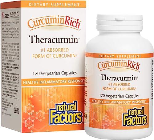 CurcuminRich Theracurmin by Natural Factors, Turmeric, 120 capsules 120 servings