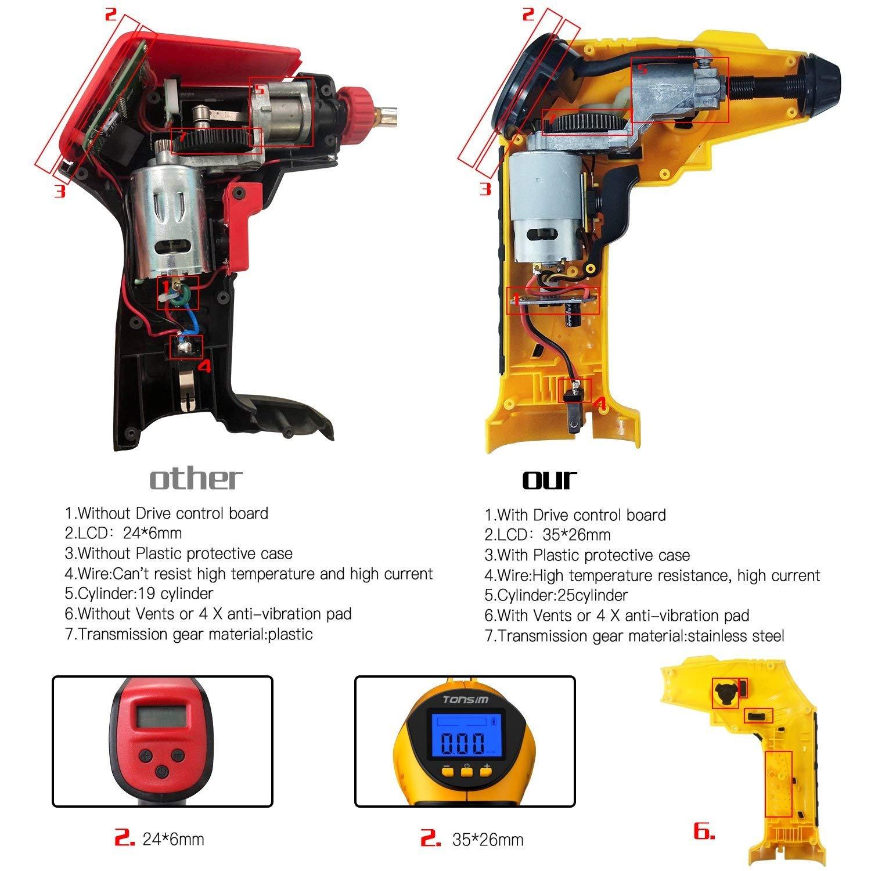 Directtyteam Compresor Inflador Eléctrico, Portátil Bomba de Aire,Digital LCD Compresor Aire Coche,Recargable 12V/150PSI Presión Inflador de ...