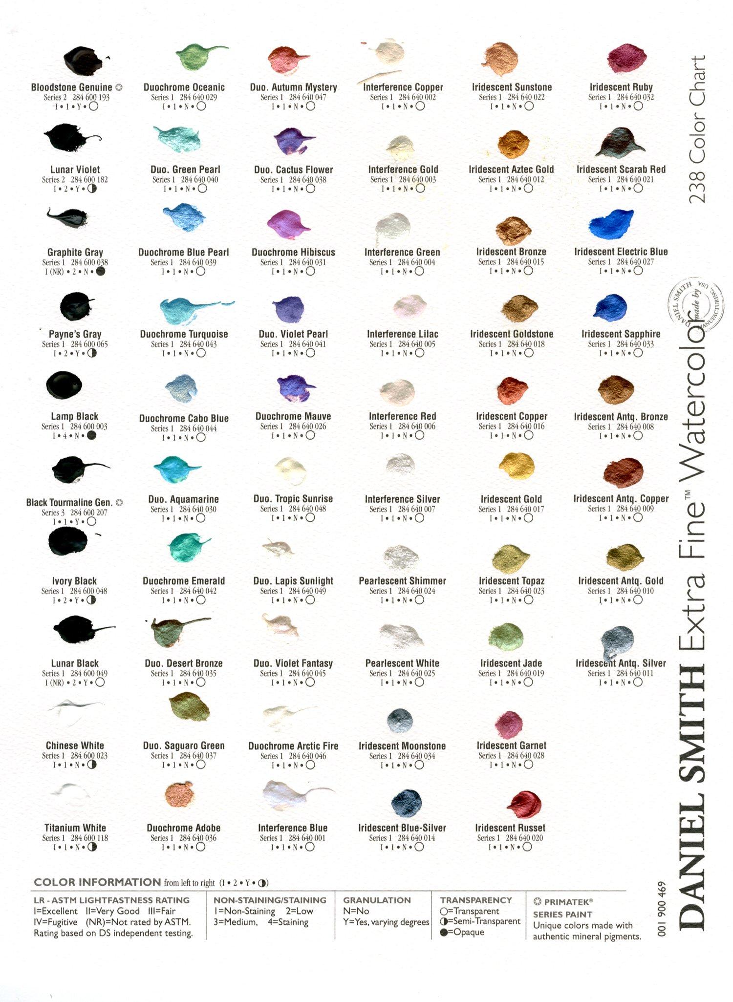 DANIEL SMITH 001900482 Watercolor 238 Dot Color Chart