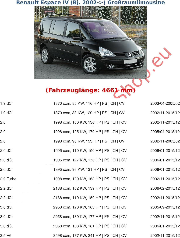 Attelage D/émontable 7 broches C2 Faisceaux pour Espace IV MPV 2002-2015 UT310COR77ZM//WU000FR2