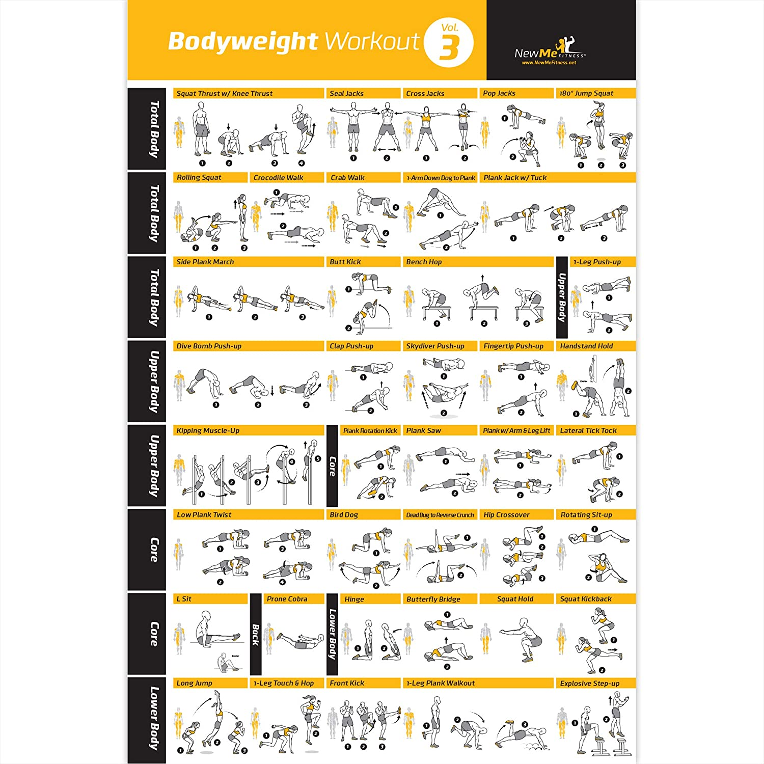 Amazon Com Bodyweight Exercise Poster Total Body Workout Personal Trainer Fitness Program Home Gym Poster Tones Core Abs Legs Gluts Upper Body Improves Training Routine Sports Outdoors