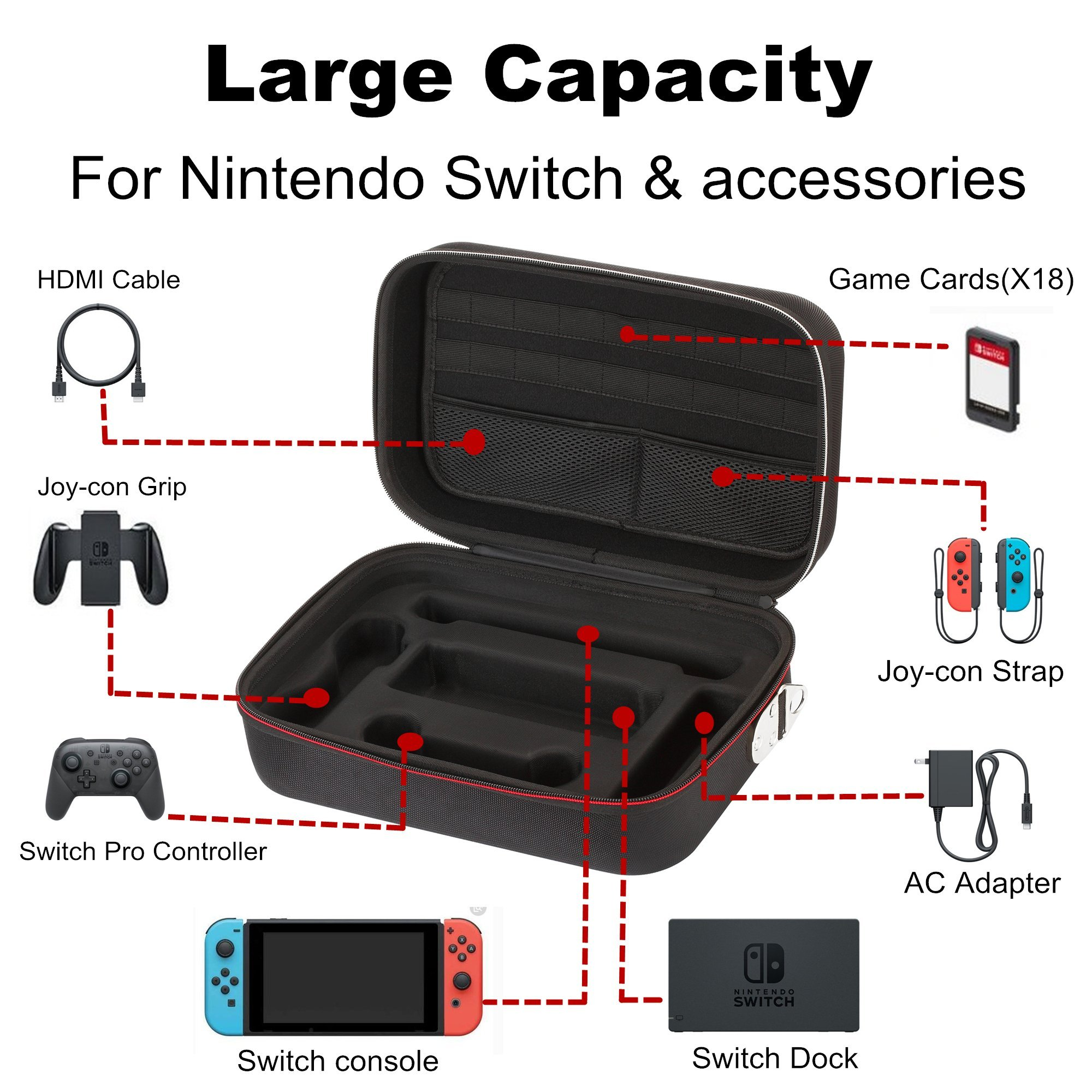 Vikena Deluxe Travel and Storage Case for Nintendo Switch,Game Carrying Case fit for Switch Pro Controller,Switch Console and Accessories,Black by Vikena (Image #4)