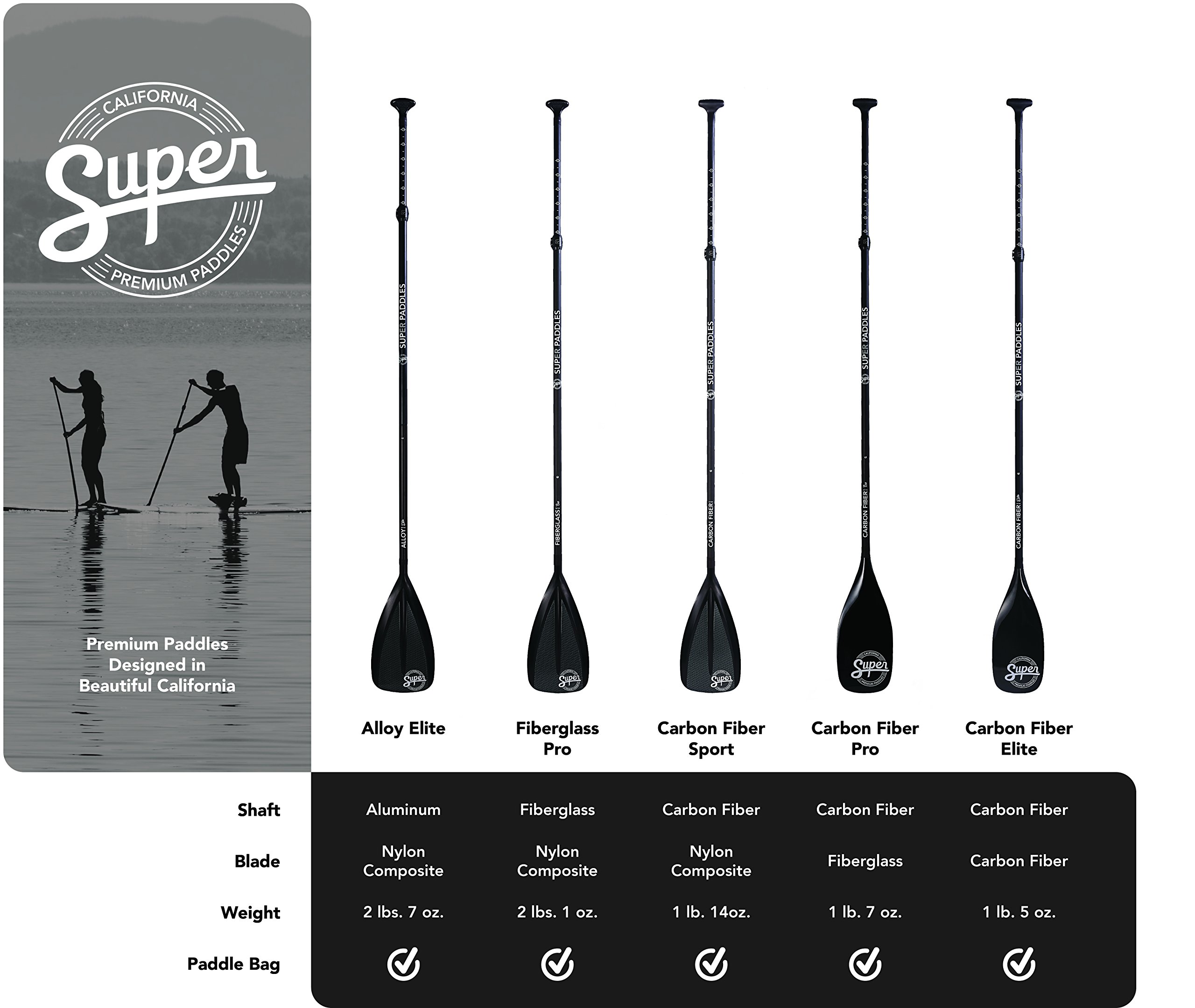 Super Paddles Carbon Fiber SUP Paddle - 3-Piece Adjustable Stand Up Paddle with Paddle Bag Carbon Fiber Series Pro - Carbon Fiber Shaft, Fiberglass Blade by Super Paddles (Image #8)