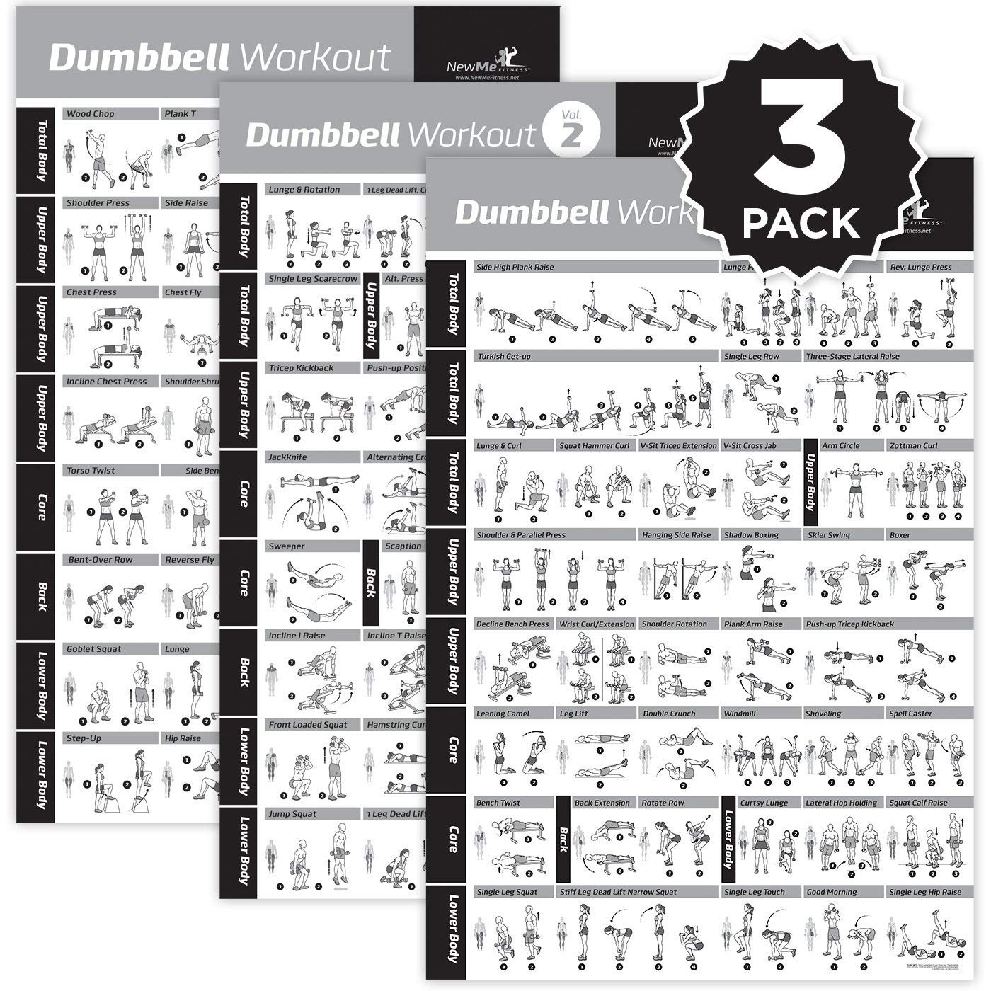 NewMe Fitness Dumbbell Workout Exercise Poster - Now Laminated