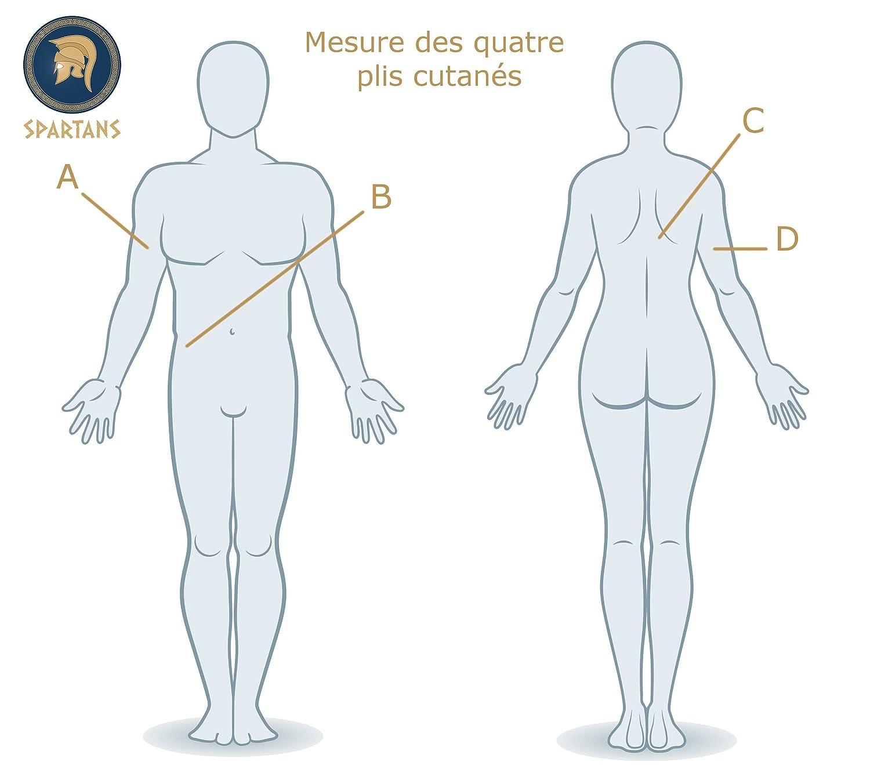 Adipom/ètre//Falzzange /& Ma/ßband Set Zum Messen der Masse Fett Notice Papier in franz/ösischer Sprache SPARTANS Spatel