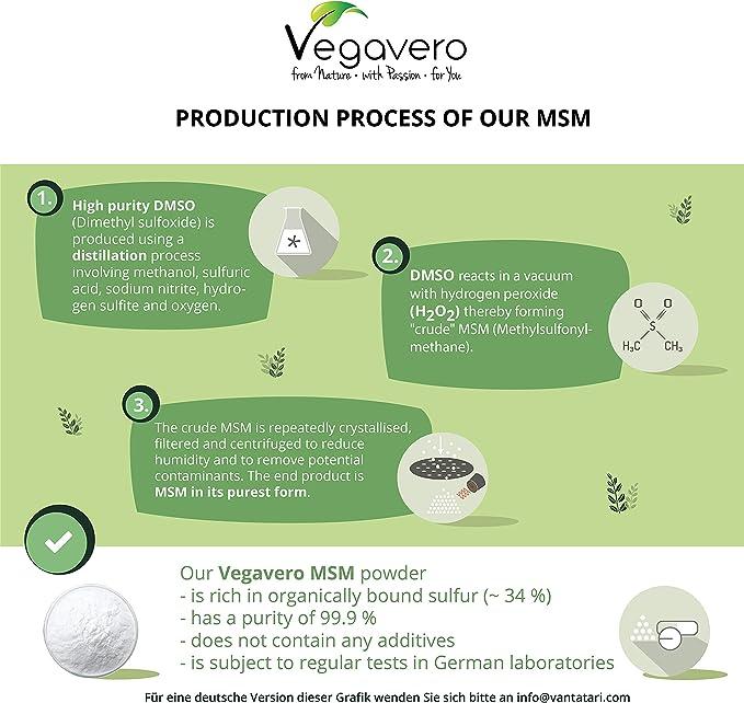 MSM en Polvo Vegavero® | EL ÚNICO 99% PURO | 1 kg | Sin Aditivos | Producto Premiado | Testado en Laboratorio | Antiinflamatorio Natural + Dolor ...