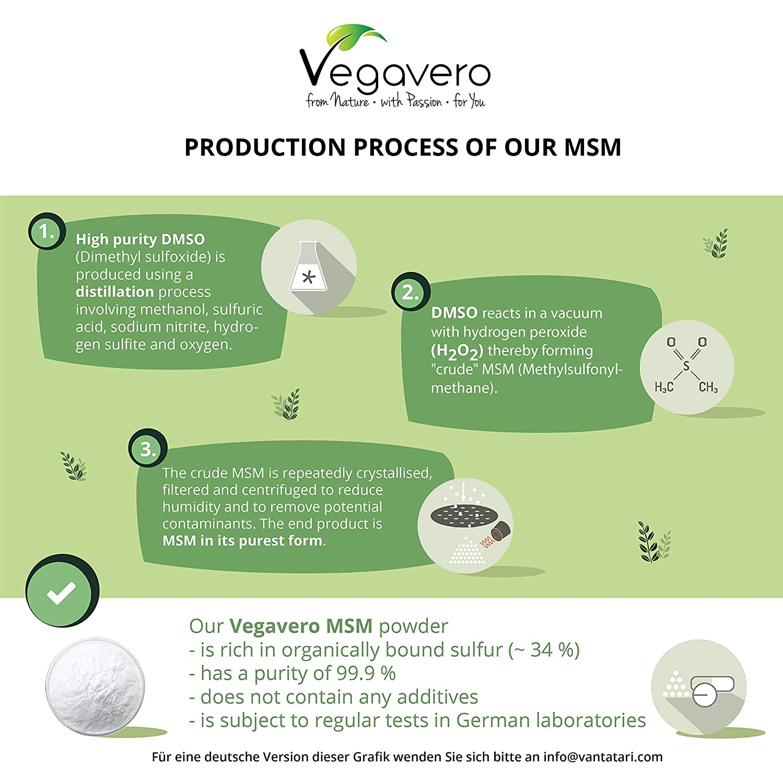 MSM 2000 mg + Zinc Vegavero® | Ahora Sin Aditivos Artificiales | 300 Comprimidos | Antiinflamatorio + Articulaciones + Huesos y Músculos + Calambres ...
