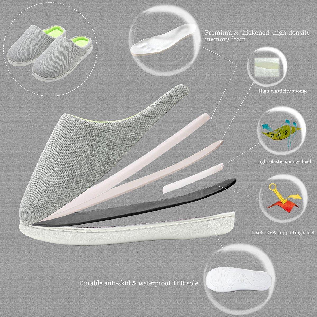e20cf72b0b5 FLY HAWK Mens Memory Foam Plush House Slippers Two-Tone Slip On Indoor  Outdoor  Shoes CAMJL07034 men