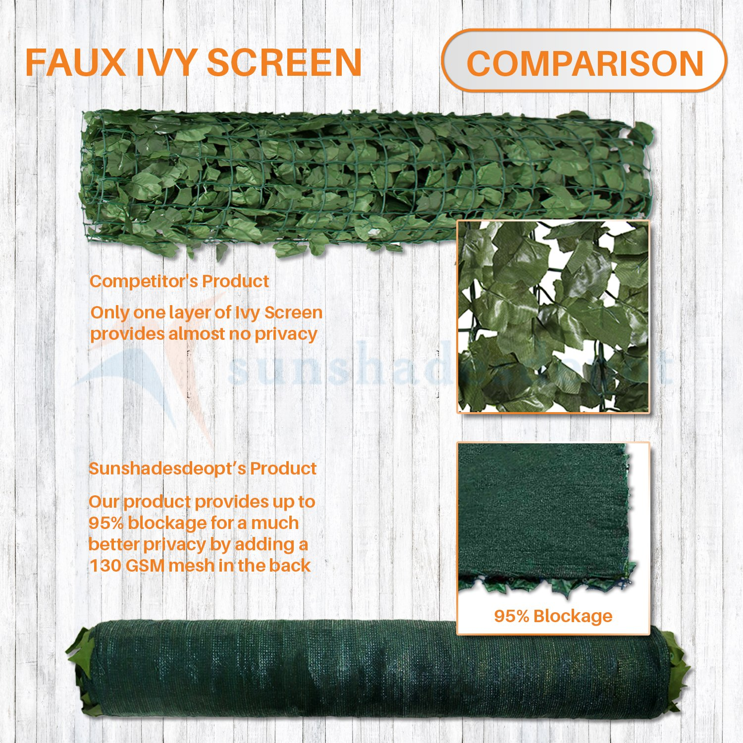 Sunshades Depot 4' x 14' Artificial Faux Ivy Privacy Fence Screen Leaf Vine Decoration Panel with Mesh Back by Sunshades Depot (Image #5)