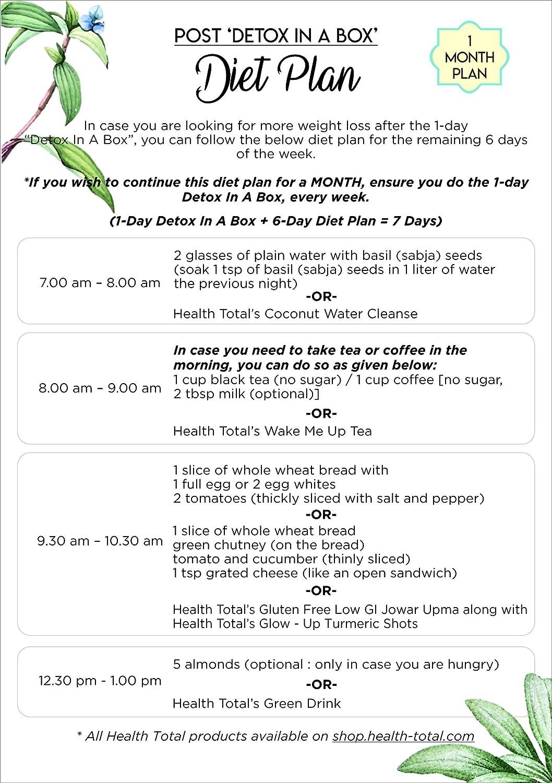diet plan 1 month