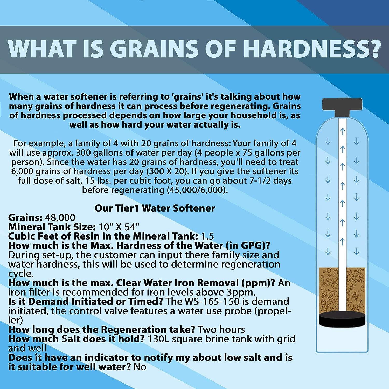 Tier1 48,000 Grain Water Softener - The water hardness