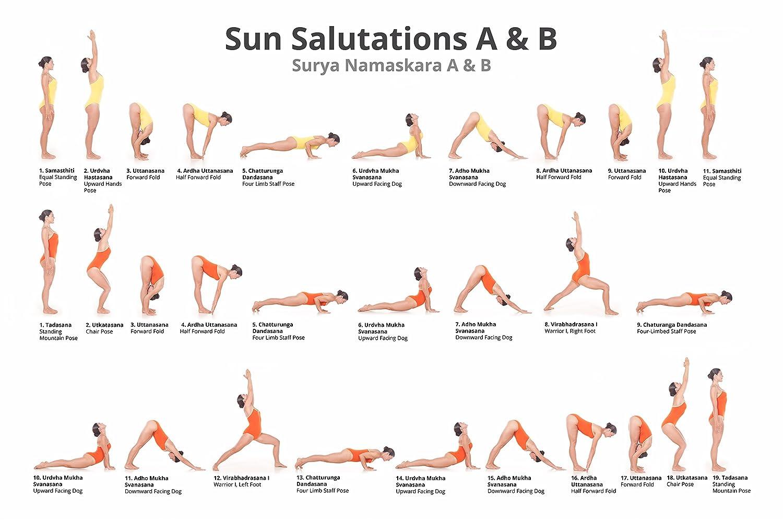 Sun Salutation Purpose
